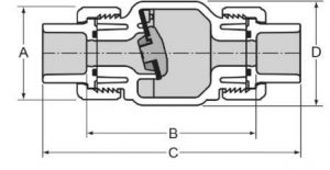 PVC swing check valve double union clear body